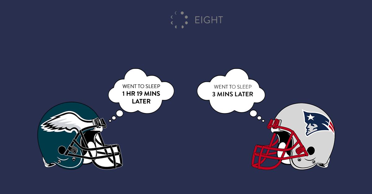 Data Shows Football Fans Lost Sleep On Super Bowl Sunday