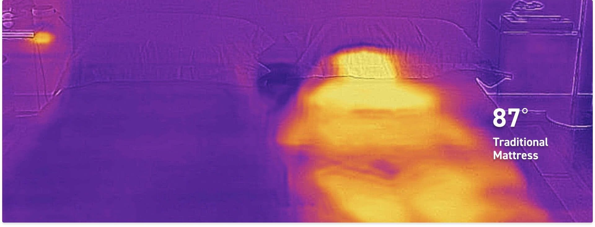 thermal image showing body heat imprint on traditional mattress